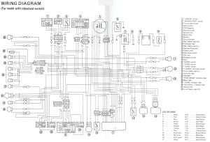 Yamaha V Star 650 Wiring Diagram Tach | WIRING DIAGRAM