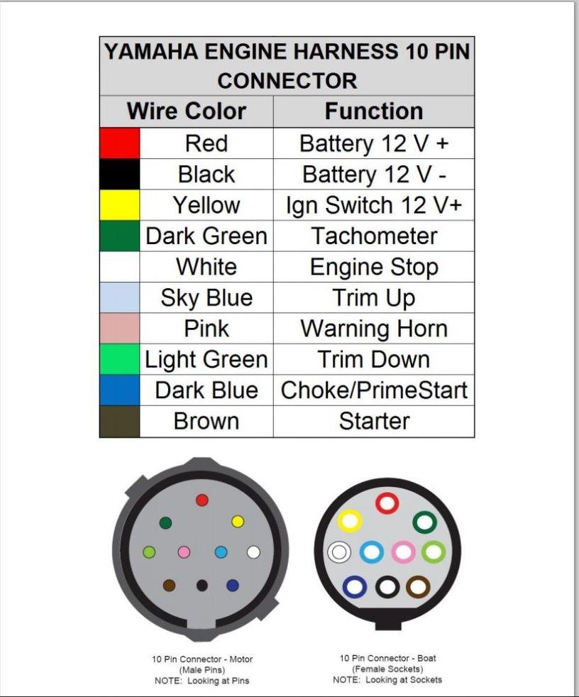 medium resolution of yamaha 703 remote control wiring diagram