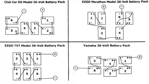 small resolution of yamaha golf cart battery wiring diagram