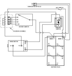 yamaha golf cart battery wiring diagram [ 798 x 1024 Pixel ]