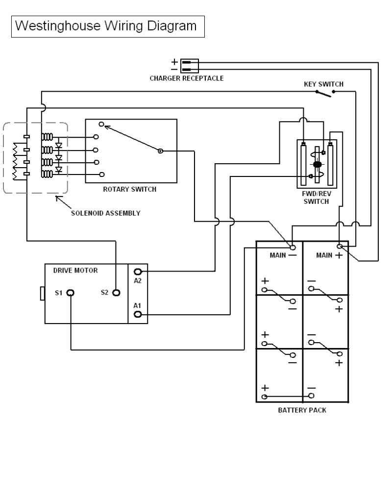 medium resolution of yamaha golf cart battery wiring diagram