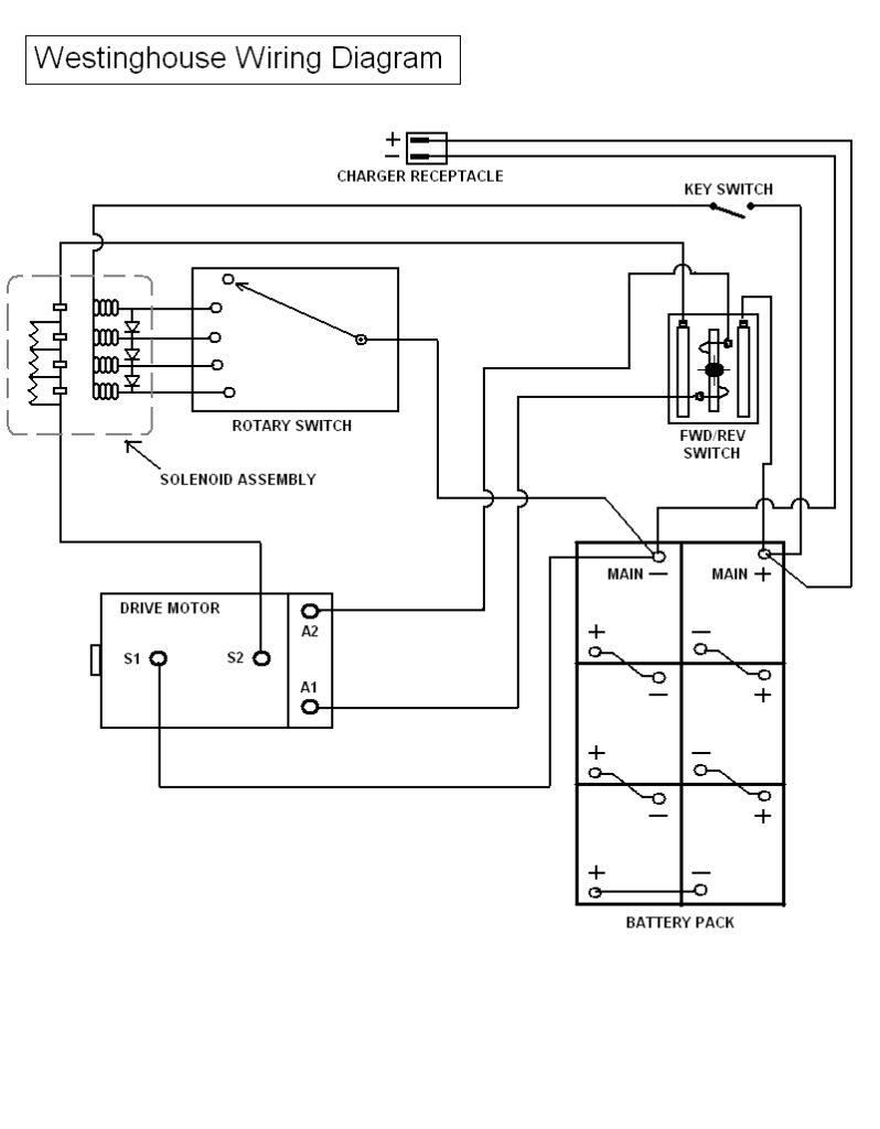 hight resolution of yamaha golf cart battery wiring diagram