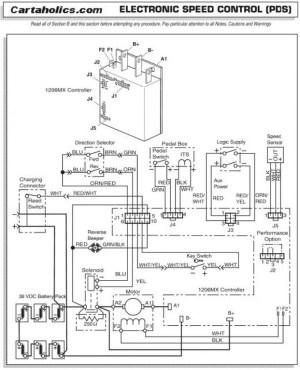Yamaha Golf Cart Wiring Diagram   Free Wiring Diagram