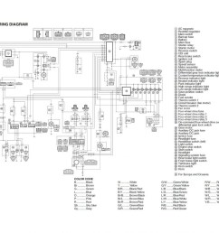 yamaha grizzly 660 wiring diagram [ 1028 x 794 Pixel ]