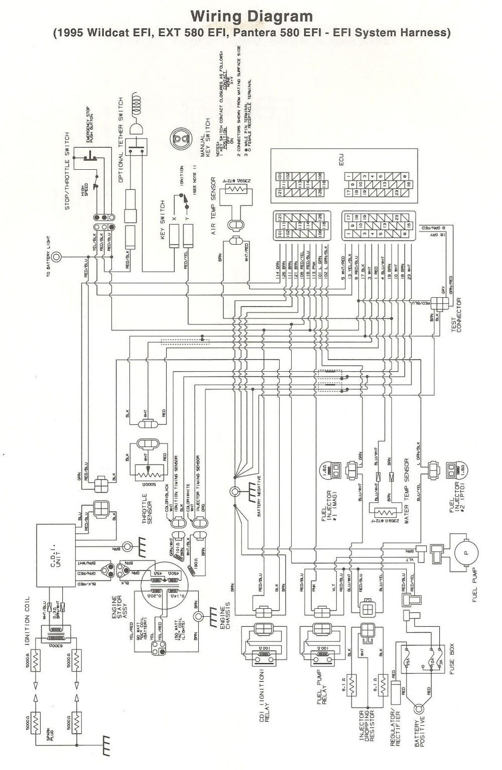 medium resolution of yamaha grizzly 660 wiring diagram rhino alarm wiring diagram valid yamaha grizzly 660 best 5k