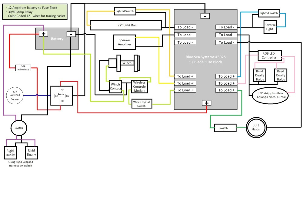 medium resolution of wiring diagram for yamaha viking wiring diagram sheetwiring diagram for yamaha viking wiring diagram wiring diagram