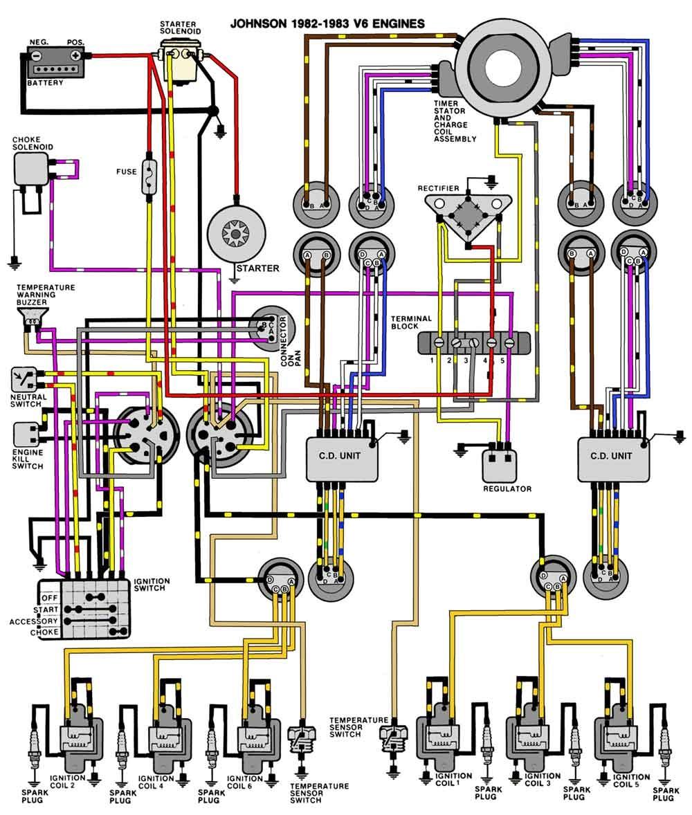 hight resolution of  yamaha outboard switch wiring wiring diagram schema on yamaha f100 wiring diagram yamaha blaster