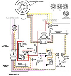 wiring diagram furthermore 115 hp mercury outboard parts diagram yamaha 115 hp outboard wiring diagram furthermore [ 842 x 976 Pixel ]