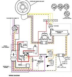 yamaha 200 outboard wiring diagram 2007 wiring diagram third levelyamaha 200 outboard wiring diagram wiring diagram [ 842 x 976 Pixel ]