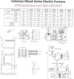 york electric furnace wiring diagram free wiring diagram york electric furnace wiring diagram york gas furnace [ 1575 x 1767 Pixel ]