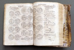 1603 Works of Paracelsus