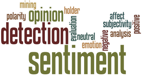 Tag cloud dell'opinion mining