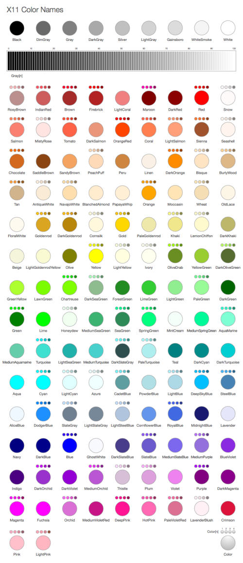small resolution of colors