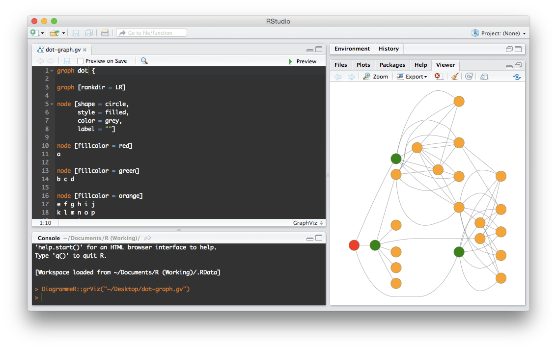 hight resolution of as diagrammer graph objects are rendered as svg the content is scalable and responsive to resizing of the plot window to enlarge the diagrammer output in