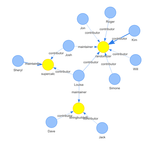 small resolution of diagrammer documentation 0 10 0
