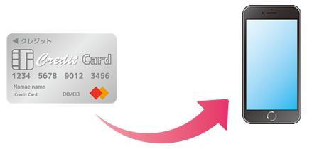クレジットカードで課金