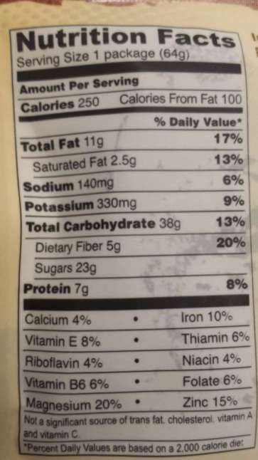 """A very unhealthy """"healthy gluten-free"""" cookie"""