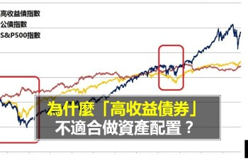高收益債券 是什麼?高收益債適合做資產配置嗎?
