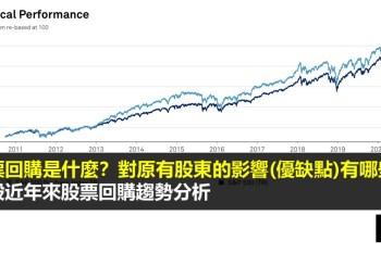 股票回購是什麼?對原有股東的影響(優缺點)有哪些?美股近年來股票回購趨勢分析