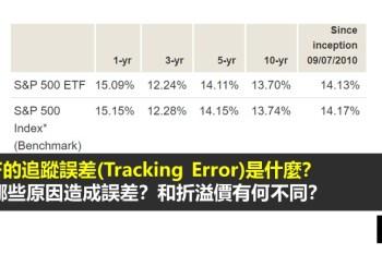 ETF的追蹤誤差(Tracking Error)是什麼?有哪些原因造成誤差?和折溢價有何不同?