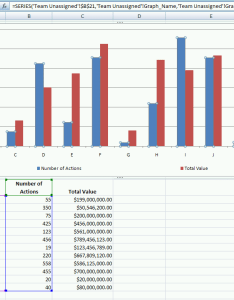 multi series axis dynamic chart in excel also siwi advanced charts rh richardplins