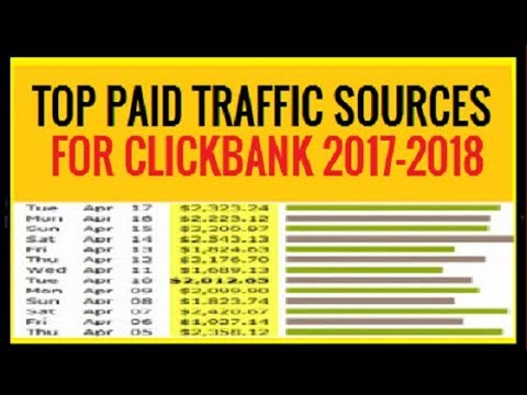 Top Paid Traffic Sources For Clickbank 2017-2018