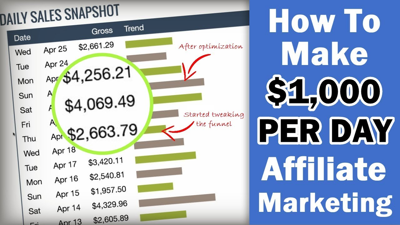 How to Make $1,000+ Per DAY with Affiliate Marketing (2018)
