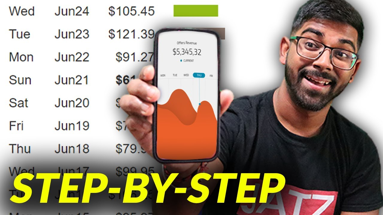 How To Start Affiliate Marketing For Beginners In 2021 (Step-by-Step)