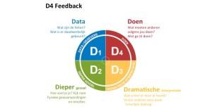 d4 feedback