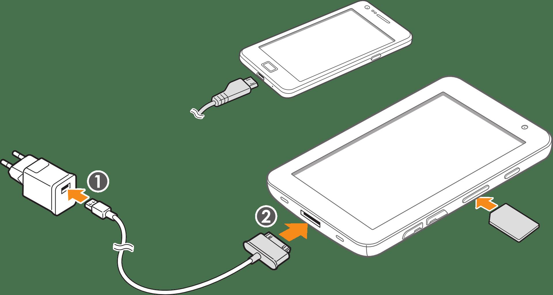 #Edutechdebate: Tablets vs. Smart Phones in Education