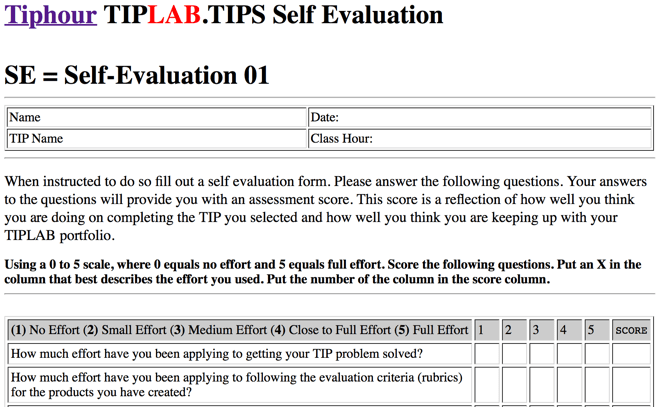 Tiphour TIPLAB Self Evaluation