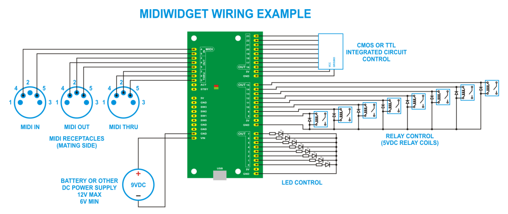 medium resolution of a diagram showing how the midi in and outputs should be wired