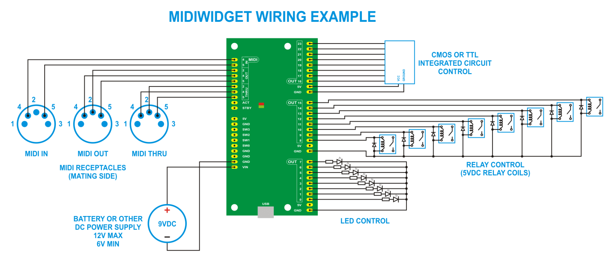 hight resolution of a diagram showing how the midi in and outputs should be wired