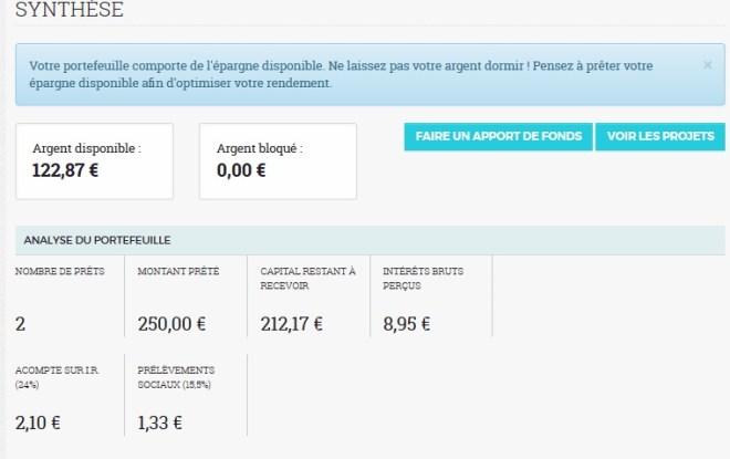 inversión de cartera de inversión 17 de Credit.fr crowdfunding