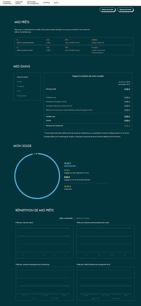 lendopolis crowdfunding menu principal