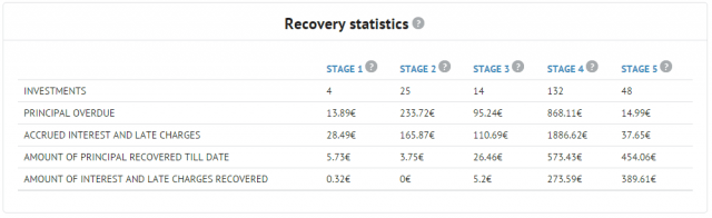 Recovery-statistics-table-e1432024651204