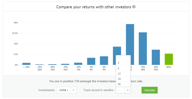 Statistics_Net-return-comparison-graph
