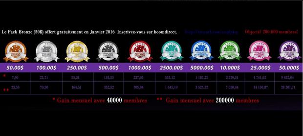 boom-direct-arnaque-Ponzi-escroquerie-scam-34-2016 change coupons