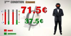 apreciación del precio de escasez abundancia 03