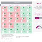 unilend crowdfunding crowdlending autolend configuration 7 exemple