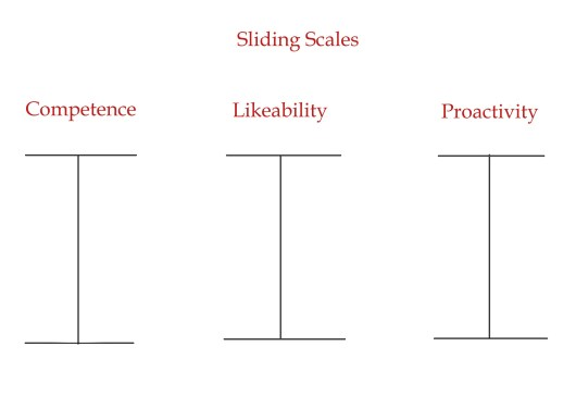 Sliding scales 1 copy