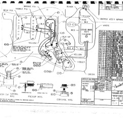 Seymour Duncan Wiring Diagrams Stratocaster Ant Nest Diagram Service - Richie Sambora Gear