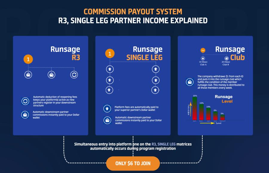 RunSage Products