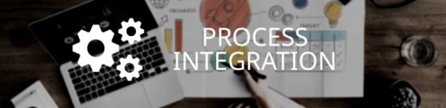 Richmond Innovation - Process banner