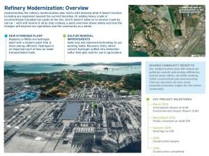 modernizationmap