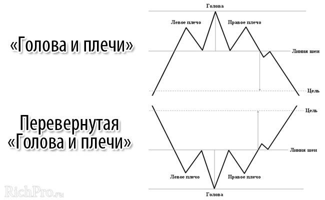 razvorotnaja-figura-golova-i-plechi-6