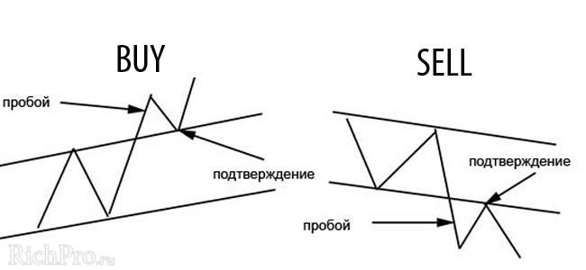 strategija-1-torgovlja-po-trendu-5