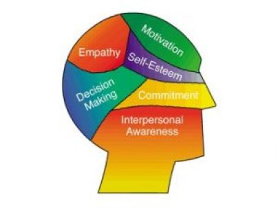characteristics of emotionally intelligent people