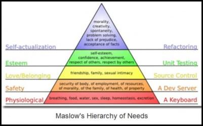 inca social hierarchy pyramid unimaginable american quantum financial economic imagining guidance maslows maslow rickackerman pranx