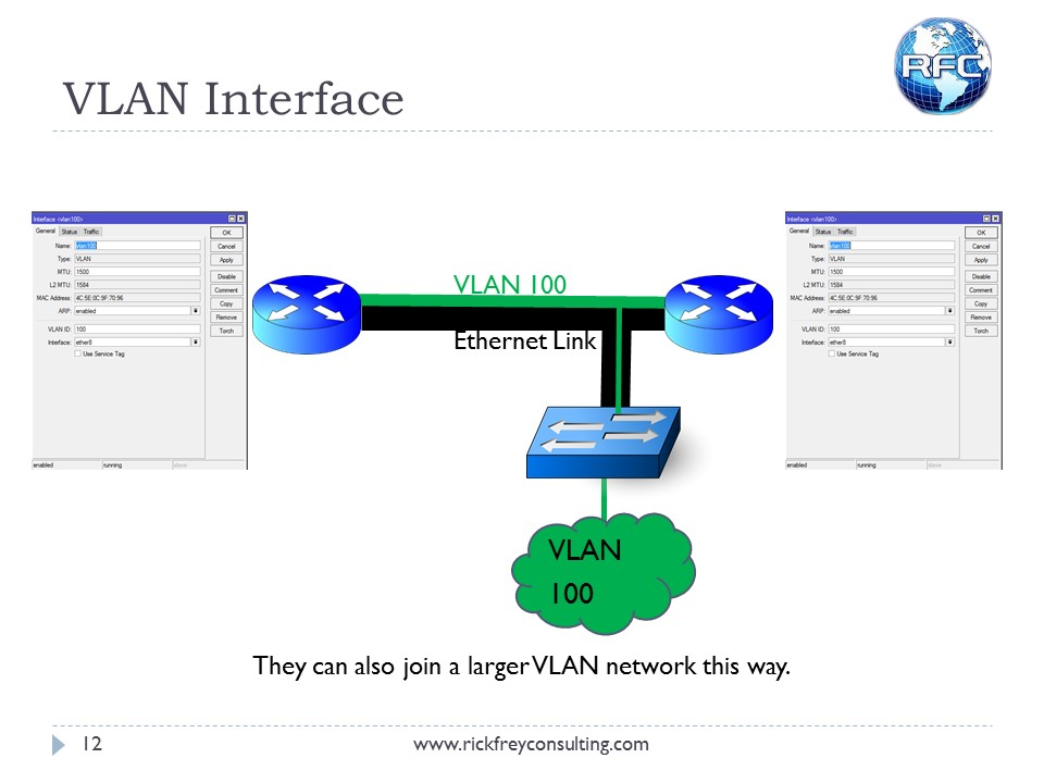 Using VLANs on RouterBOARDs (13)